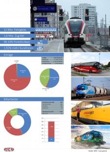 Infografic 3 Erfolg GKB 2017