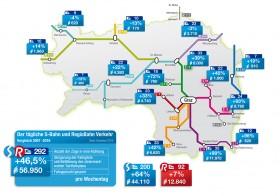S Bahnverkehr 2016